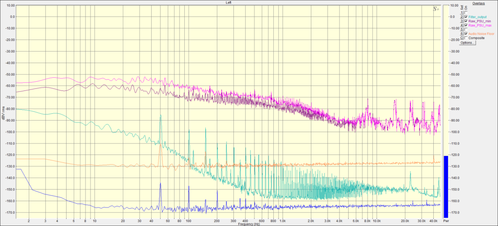 PSU Noise Spectrum (click to enlarge)