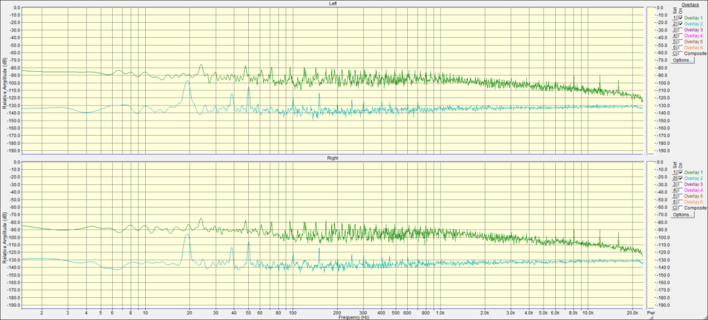 Noisy PSU (top) vs quiet PSU (bottom) (Click to enlarge)