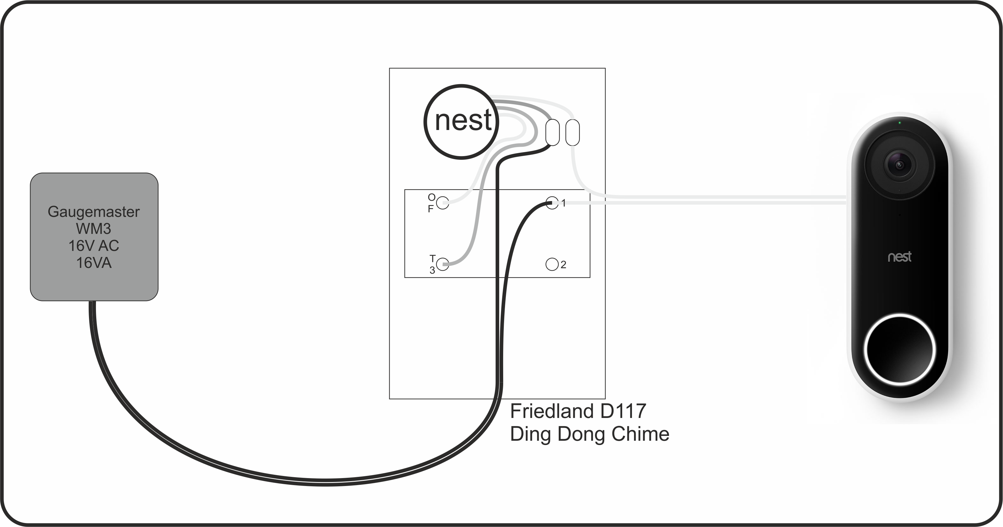 The Nest Hello Video Doorbell In Uk Life Universe And Friedland Wiring Diagram Second Issue I Discovered That Applies To Non Us Countries Is Has Hardware Support Both 24ghz 5ghz Wifi Bands But State